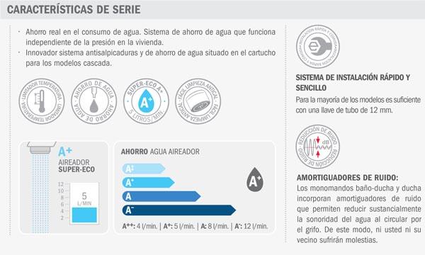Características serie Formentera de Teka