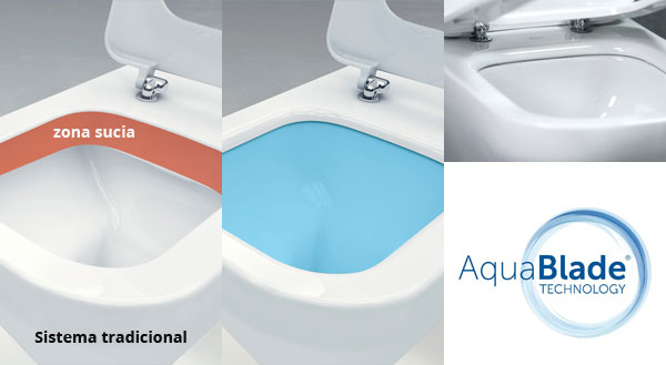 Aquablade Ideal Standard