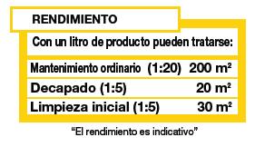Proporciones y diluciones del desincrustante PS87