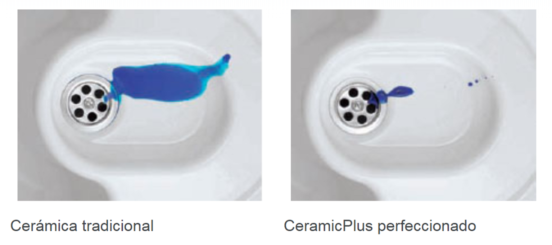 Cerámica Premium CeramicPlus Villeroy & Boch