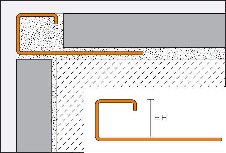 Forma Schlüter systems QUADEC